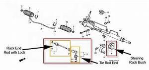 My Sx8 Type Sz  Tanda2 Bila Rack End Rod Dan Tie Rod End