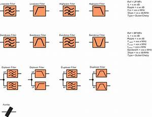 Rf Microwave Wireless Analog Block Diagrams Stencils Shapes For Visio - V3 1
