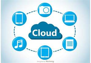 Vector Cloud Computing Graphic