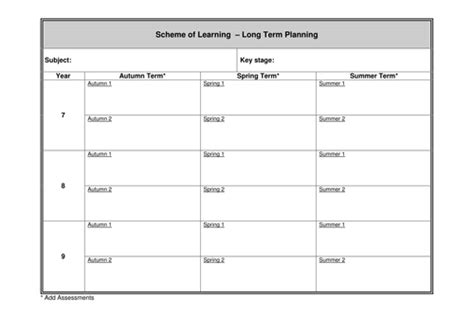Curriculum Template by Blank Curriculum Map Template Free Printable
