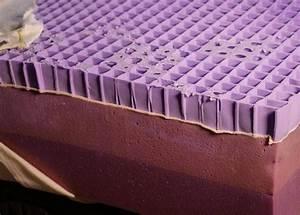 Best firm mattress reviews