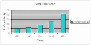 Simple Bar Chart