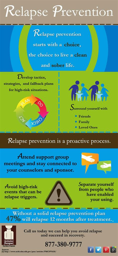 worksheet relapse prevention worksheet grass fedjp