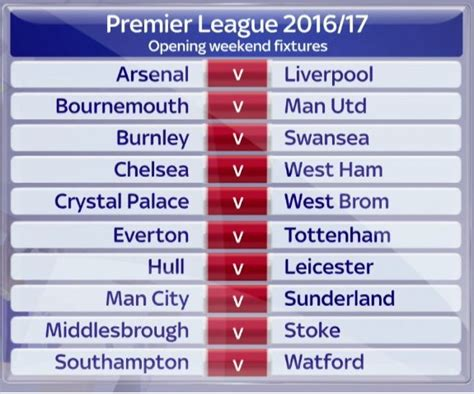 Summary - League Cup - England - Results, fixtures, tables