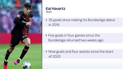 Kai Havertz Chelsea Wallpaper - Hd Football