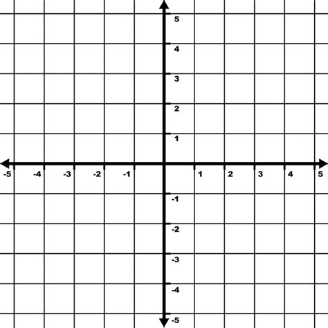 coordinate grid  increments labeled  grid