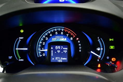 Gas Mileage Displays In Cars