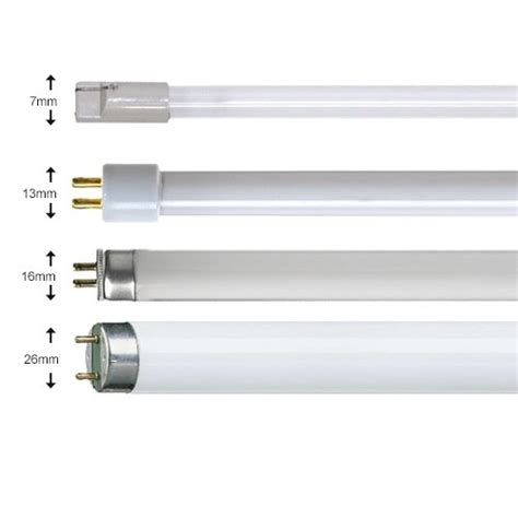 fluorescent light bulbs sizes what s the difference between t2 t4 t5 and t8