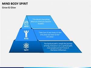Mind Body Spirit Powerpoint Template