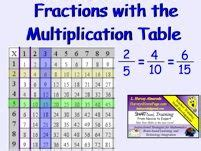 1000+ Images About Everything Fractions! On Pinterest  Fractions, Equivalent Fractions And