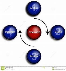 Business Evaluation Diagram Royalty Free Stock Images