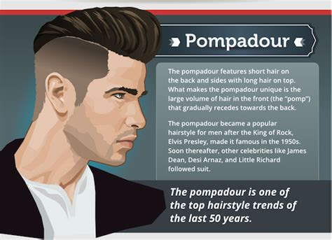 Popular Hairstyle Trends For Men In 2016