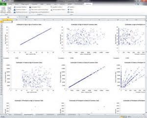 Different Types of Scatter Plots