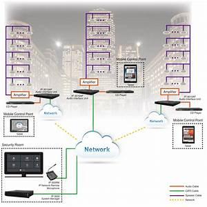 Building Ip Pa System  U00ab Matrix Voip U96fb U8a71 U7cfb U7d71 U65b9 U6848   U9999 U6e2f