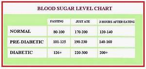 Dont Try This  If You Dont Want Increase The Diabetes Risk
