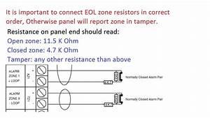 Eol  U2013 Smart Security Guide