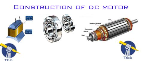 Ac Motor Working by Construction Of Dc Motor All Parts Of Dc Motor In Details