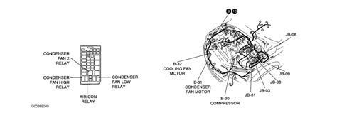 where is the fan relay located on a 2005 kia sorento