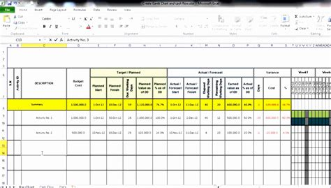 excel manpower planning template excel templates