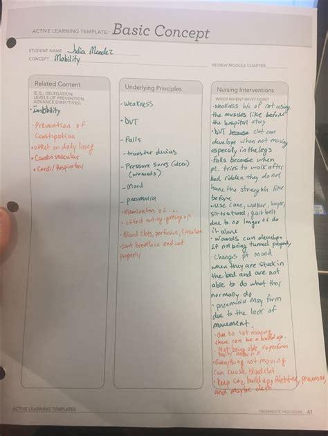 ati templates concept map nursing nursing students