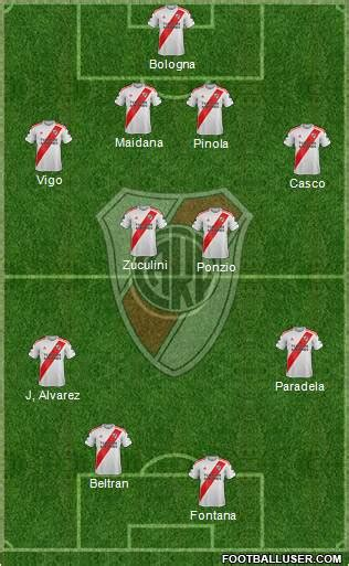 All River Plate (Argentina) Football Formations - page 3