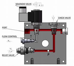 Hydraulic Solenoid Valve Diagram