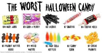 Top Halloween Candy List the worst halloween candy amp the best candystore com