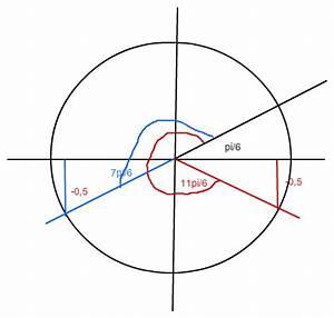 Sinus Cosinus Tangens Winkel Berechnen : sinus cosinus tangens bestimmen im intervall von 0 360 und im bogenmass mathelounge ~ Themetempest.com Abrechnung