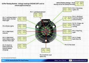 Abs Trailer Plug Wiring Diagram