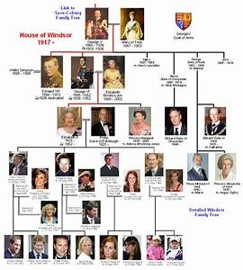Queen Elizabeth 2 Family Tree | The Royals...well, mostly ...