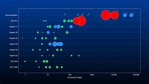 Second Solar System Detected | International Space Fellowship