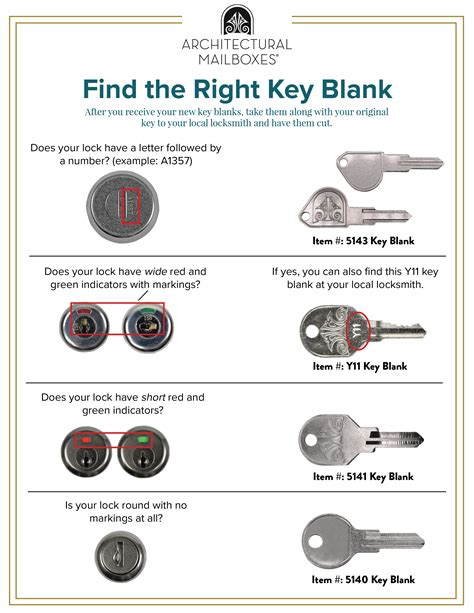 usps master key template key blanks architectural mailboxes