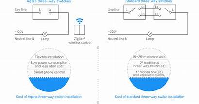 Aqara Switch Smart Neutral Way Diagram Wiring