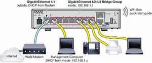 Cisco Firepower Threat Defense For The Asa 5506