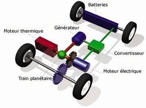 Batterie Voiture Hybride : voiture hybride lectrique 1er site d 39 information ~ Medecine-chirurgie-esthetiques.com Avis de Voitures