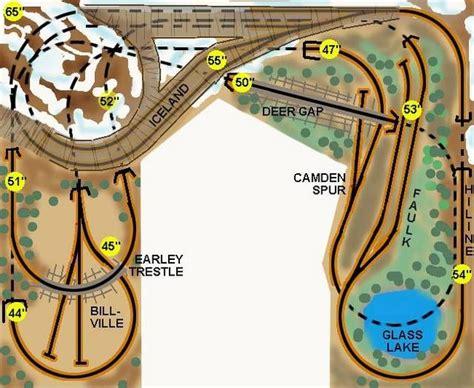 scale peninsula layout google search model railroad