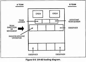 Load Diagram Army