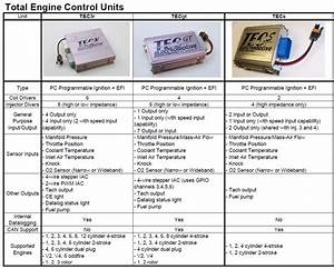 Tec3r Wiring Diagram