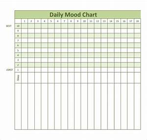 12 sample mood charts sample templates With mood log template