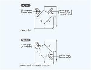Strain Gage Wiring System