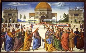 Into Christ Diagram