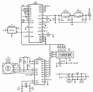 signal generator vfo with direct digital synthesis With simple vfo circuit