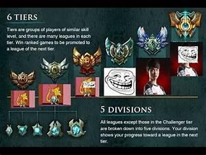 League of legends lo que te espera en los 30 pasos a ...