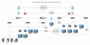 Network Design Diagram Network Diagram Example Enterprise