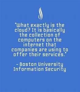 101 Data Securi... Digital Services Quotes