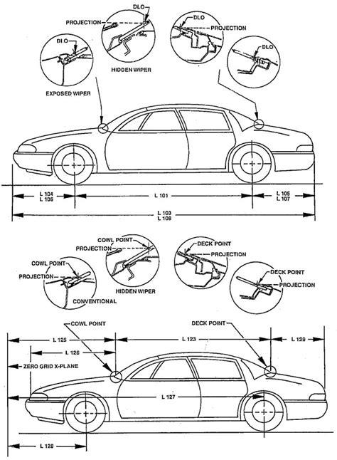 Average Length Of A Car | British Automotive