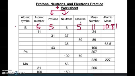 protons neutrons  electrons practice worksheet youtube
