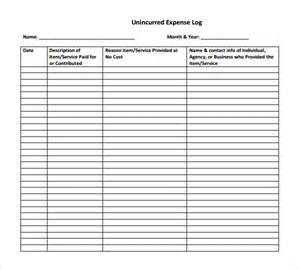 Expense Record Template by Sle Expense Log Template 9 Free Documents In Pdf