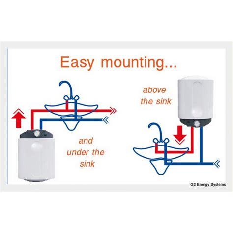 Durchlauferhitzer Oder Wasserboiler Techniken Der Warmwasserbereitung Im Vergleich by Warmwasserspeicher Oder Durchlauferhitzer