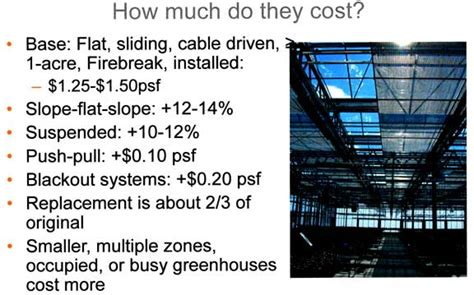 eat loss technology for heat retention systems